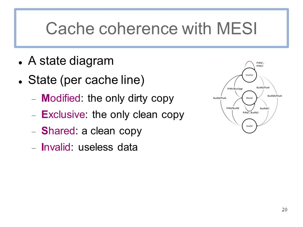 20 Cache coherence with MESI A state diagram State (per cache line)  Modified: the only dirty copy  Exclusive: the only clean copy  Shared: a clean copy  Invalid: useless data