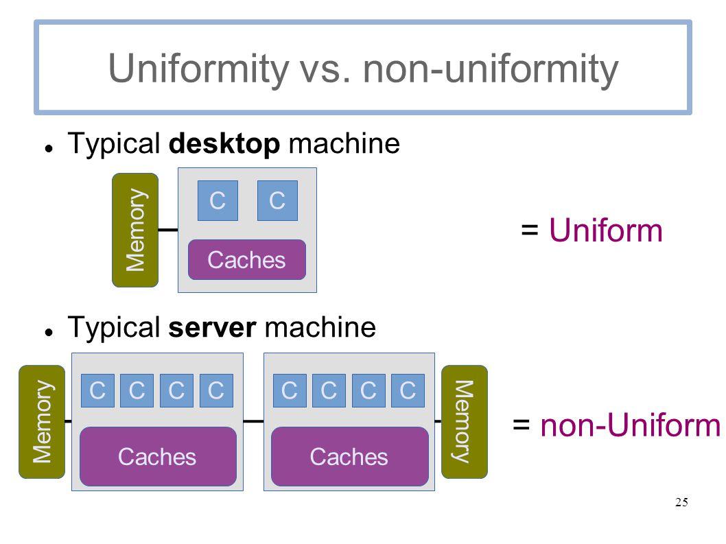 25 Uniformity vs.