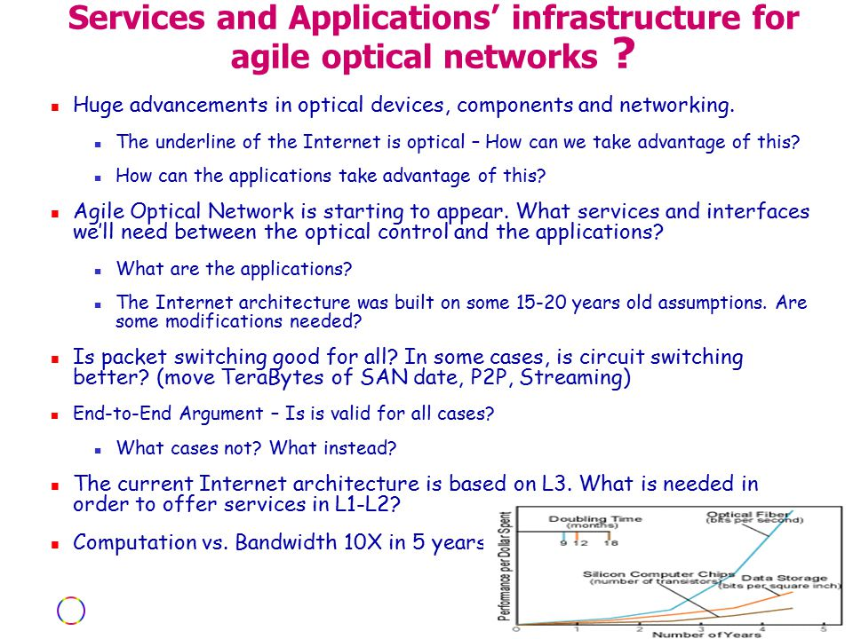 - 2 Services and Applications' infrastructure for agile optical networks .
