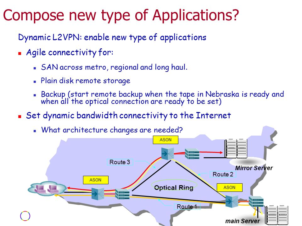 - 5 Compose new type of Applications.