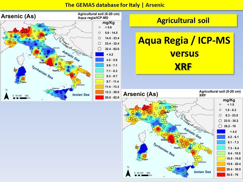 The GEMAS database for Italy | Arsenic Agricultural soil Aqua Regia / ICP-MS versus Aqua Regia / ICP-MS versus XRF