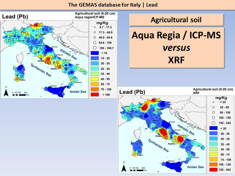 The GEMAS database for Italy | Lead Agricultural soil Aqua Regia / ICP-MS versus XRF Aqua Regia / ICP-MS versus XRF