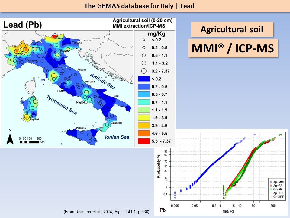 The GEMAS database for Italy | Lead Agricultural soil MMI® / ICP-MS (From Reimann et al., 2014, Fig. 11.41.1, p.336)
