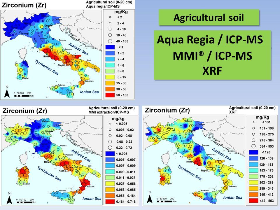 Agricultural soil Aqua Regia / ICP-MS MMI® / ICP-MS XRF MMI® / ICP-MS XRF