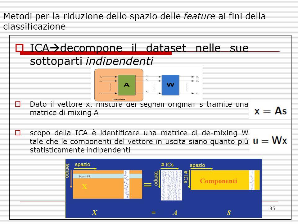 35 Metodi per la riduzione dello spazio delle feature ai fini della classificazione  ICA  decompone il dataset nelle sue sottoparti indipendenti  D