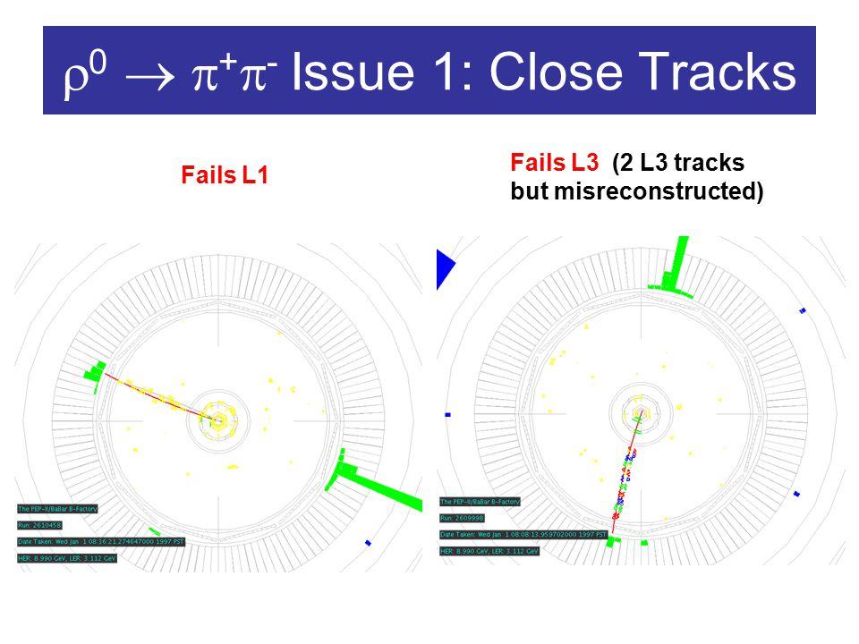  0   +  - Issue 1: Close Tracks Fails L1 Fails L3 (2 L3 tracks but misreconstructed)