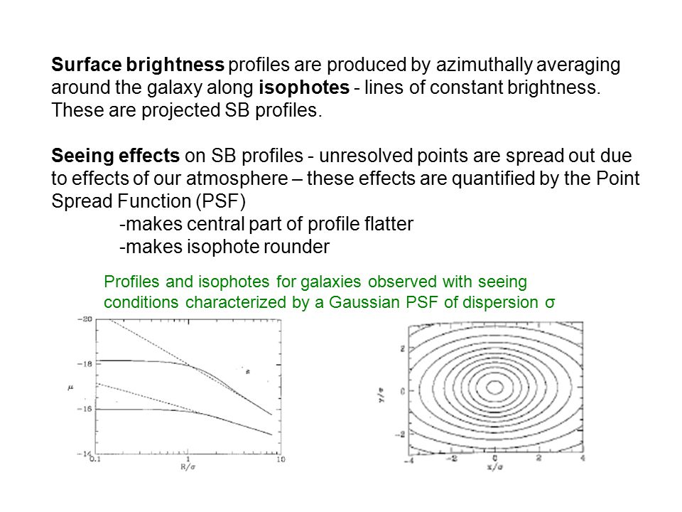 Surface brightness profiles are produced by azimuthally averaging around the galaxy along isophotes - lines of constant brightness.