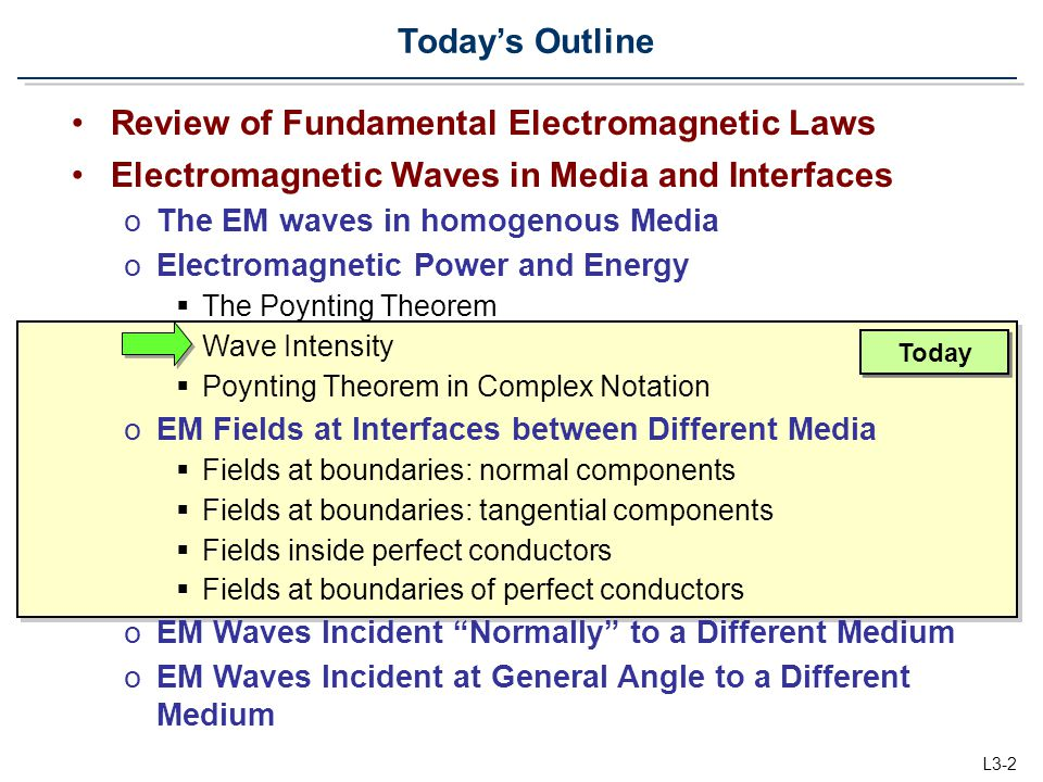 L3-2 Review of Fundamental Electromagnetic Laws Electromagnetic Waves in Media and Interfaces oThe EM waves in homogenous Media oElectromagnetic Power