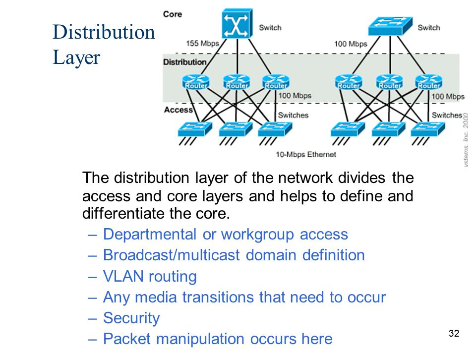32 Distribution Layer The distribution layer of the network divides the access and core layers and helps to define and differentiate the core. –Depart