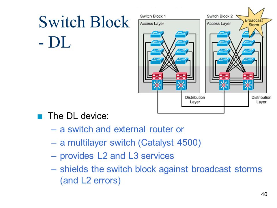 40 Switch Block - DL n The DL device: –a switch and external router or –a multilayer switch (Catalyst 4500) –provides L2 and L3 services –shields the