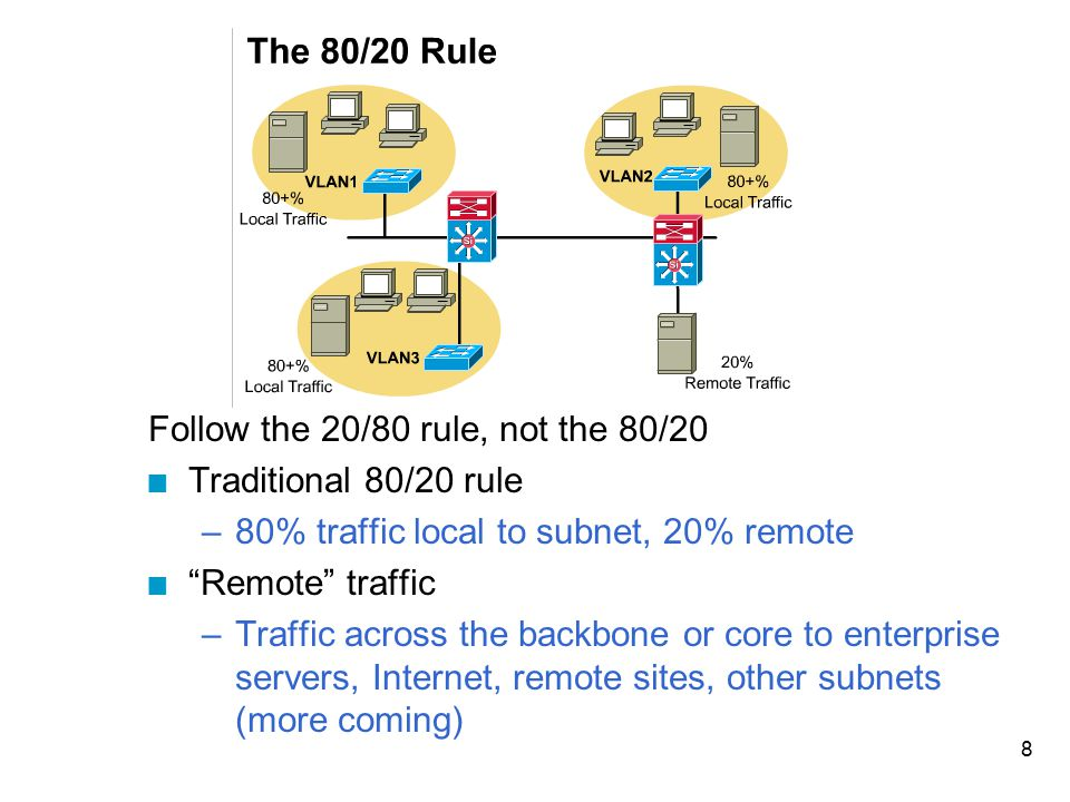 9 n New 20/80 rule –20% traffic local to subnet, 80% remote n Traffic moving towards new 20/80 rule due to: –Web based computing –Servers consolidation of enterprise and workgroup servers into centralized server farms due to reduced TCO, security and ease of management