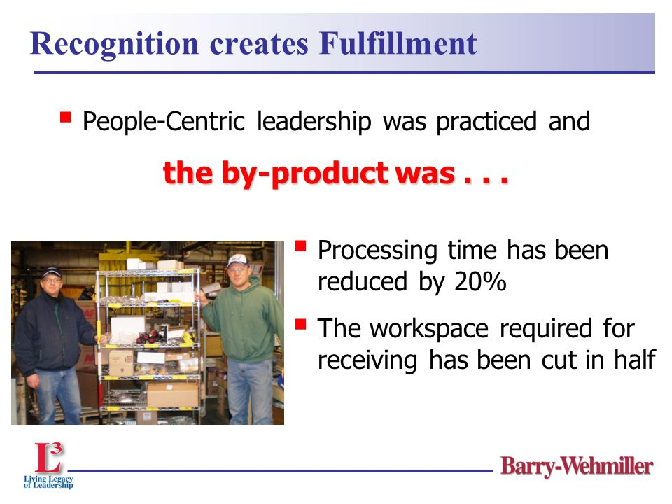  People-Centric leadership was practiced and the by-product was...  Processing time has been reduced by 20%  The workspace required for receiving h