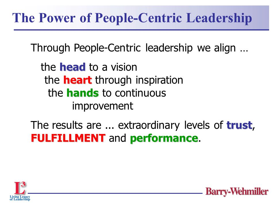 Through People-Centric leadership we align … head heart hands the head to a vision the heart through inspiration the hands to continuous improvement t