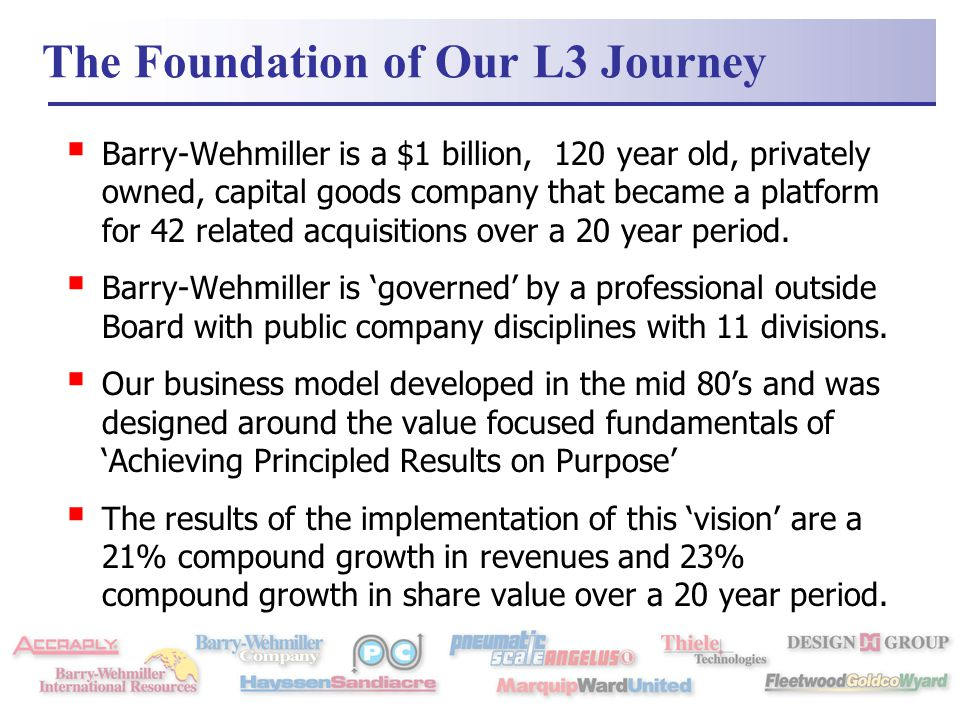 The Foundation of Our L3 Journey $323 $248 $132 $95 $44 $425 $520 $772 $941 $1,059 21% Compound Growth Rate