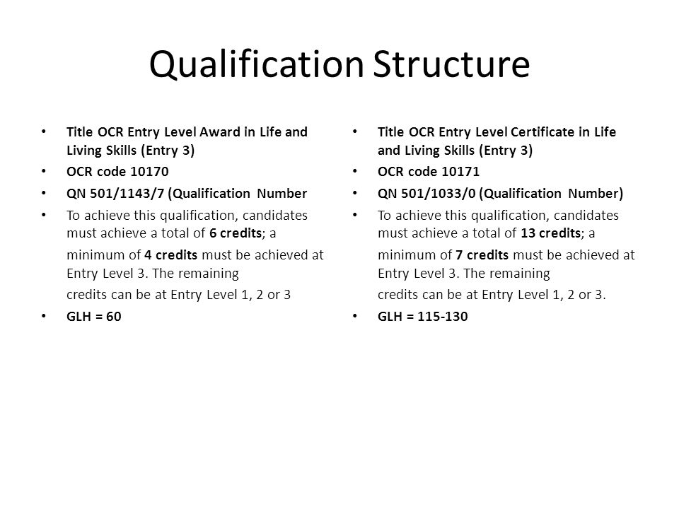 Qualification Structure Title OCR Entry Level Award in Life and Living Skills (Entry 3) OCR code 10170 QN 501/1143/7 (Qualification Number To achieve this qualification, candidates must achieve a total of 6 credits; a minimum of 4 credits must be achieved at Entry Level 3.