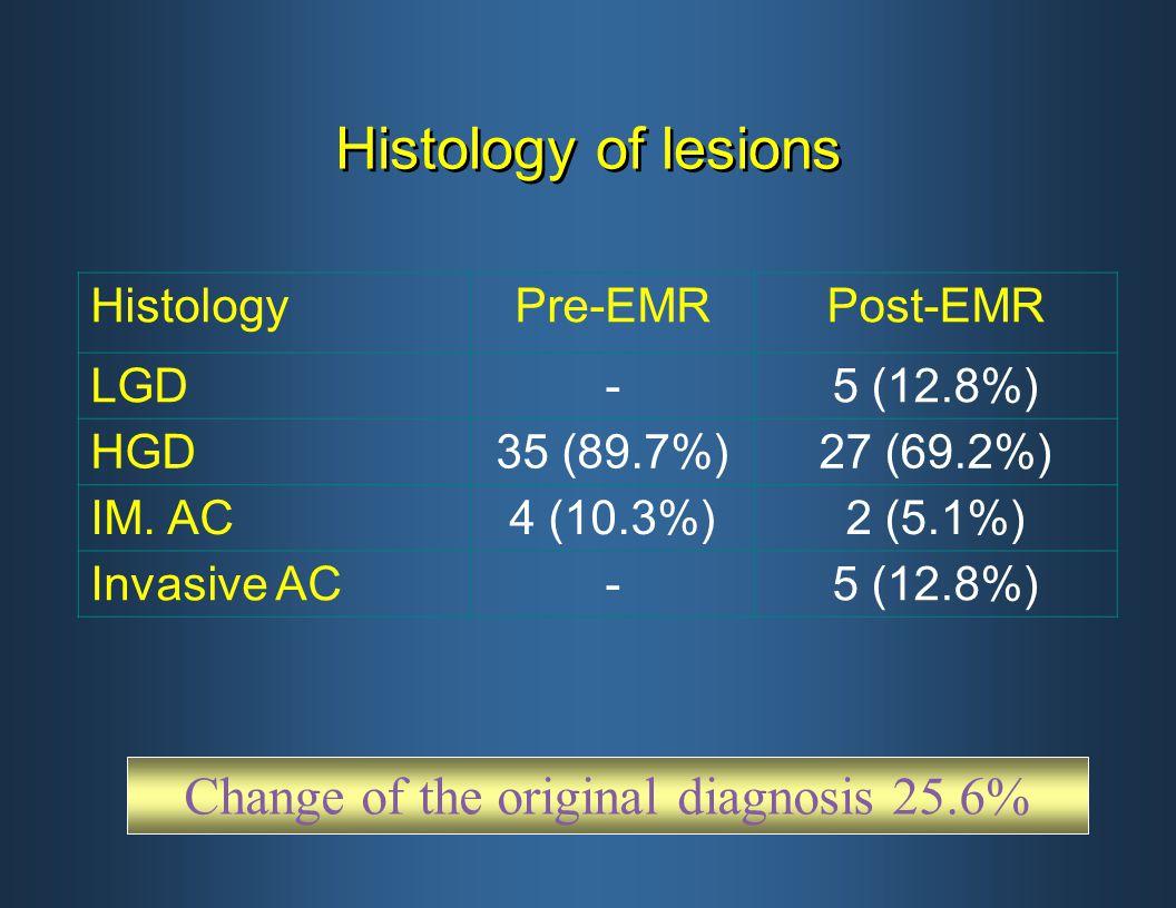 Histology of lesions HistologyPre-EMRPost-EMR LGD-5 (12.8%) HGD35 (89.7%)27 (69.2%) IM.