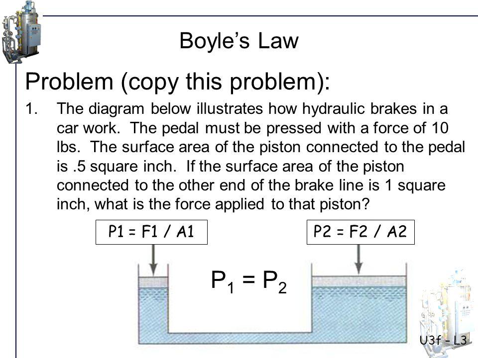 U3f – L3 Problem (copy this problem): 1.The diagram below illustrates how hydraulic brakes in a car work.