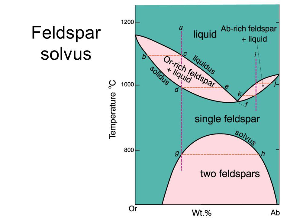 Gold-quartz veins See economic geology (GEOL344)