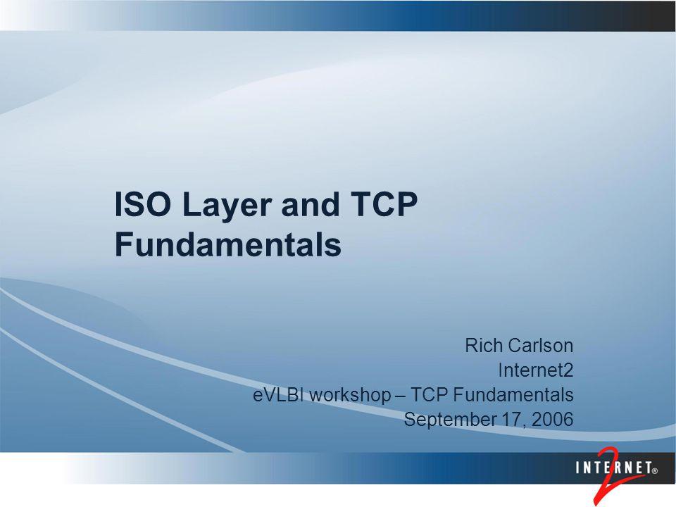 22 TCP/IP Architecture Copper, Fiber, Radio Ethernet, Sonet, ATM IP TCP, UDP Network Based Applications L1 L2 L3 L4