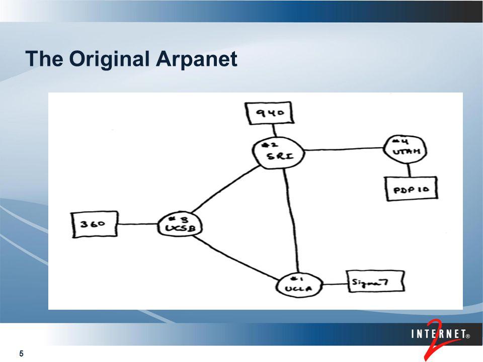 6 Networks Proliferate 1974 – BBN opens Telenet 1975 – DEC develops DECnet 1976 – UUCP (Unix-to-Unix CoPy) 1977 – Tymshare opens Tymnet 1981 – CUNY develops BITnet
