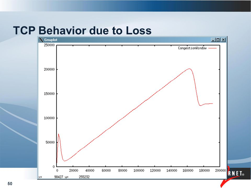 50 TCP Behavior due to Loss