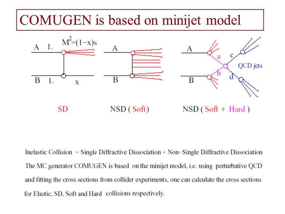 COMUGEN is based on minijet model