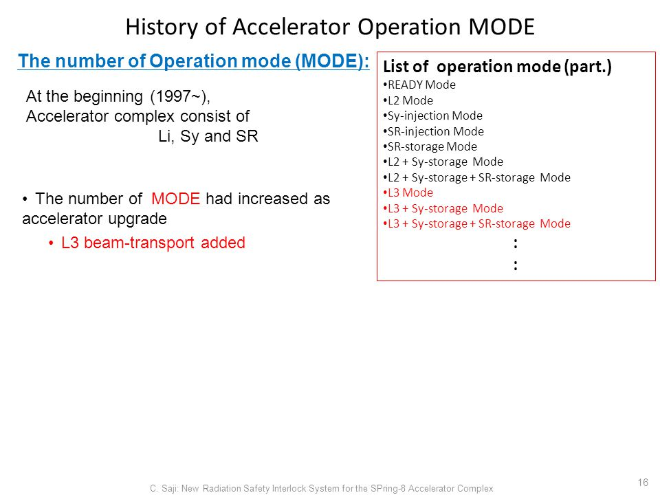 History of Accelerator Operation MODE C.