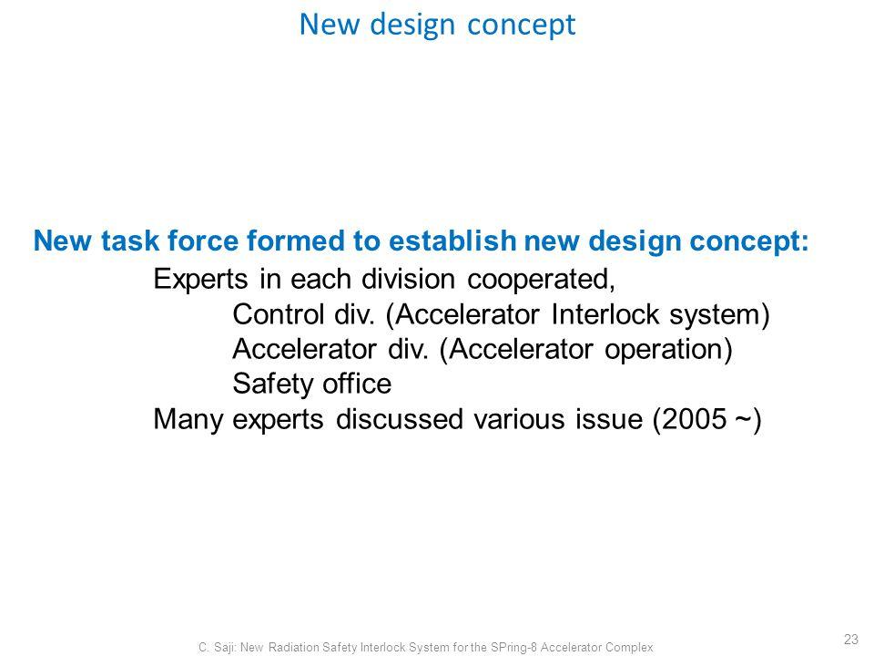 New design concept C.