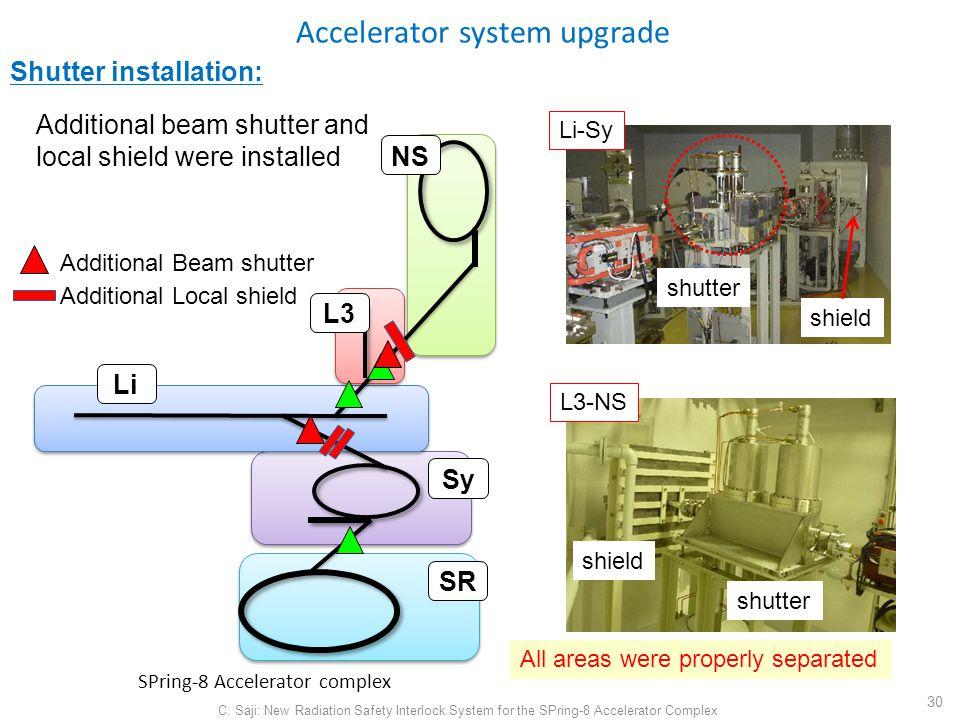 Accelerator system upgrade C.