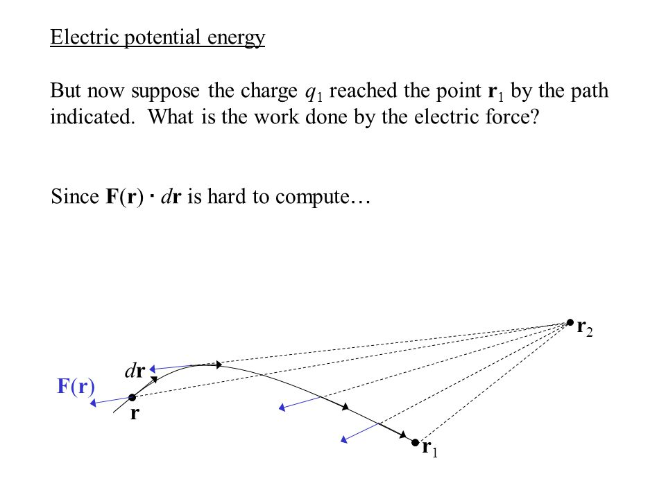 r2r2 r1r1 Electric potential energy But now suppose the charge q 1 reached the point r 1 by the path indicated. What is the work done by the electric