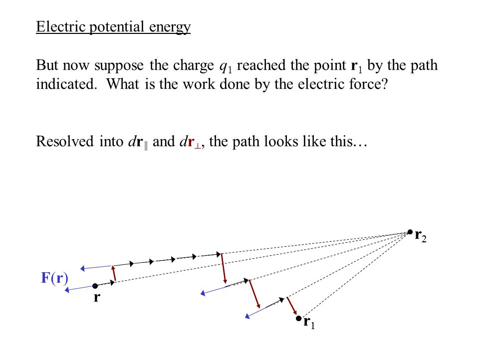 r2r2 r1r1 r2r2 r1r1 r F(r)F(r) Electric potential energy But now suppose the charge q 1 reached the point r 1 by the path indicated. What is the work