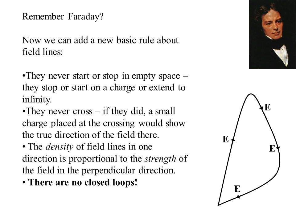 Remember Faraday? Now we can add a new basic rule about field lines: They never start or stop in empty space – they stop or start on a charge or exten