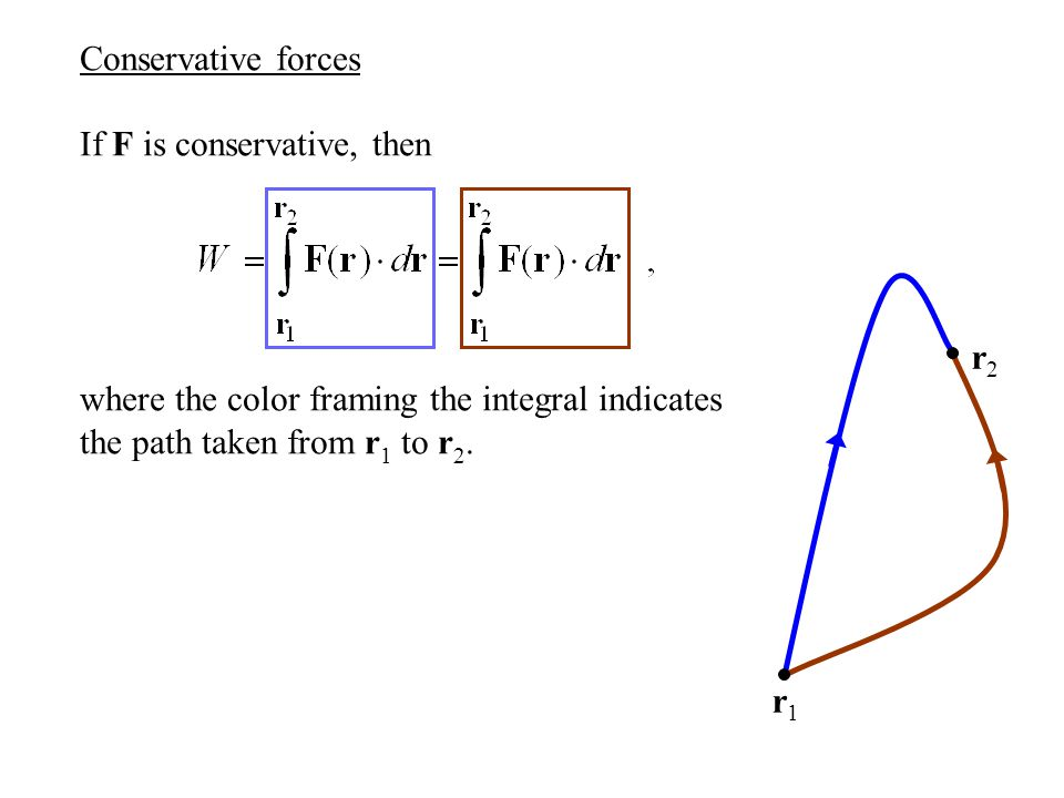 Conservative forces If F is conservative, then where the color framing the integral indicates the path taken from r 1 to r 2. r1r1 r2r2