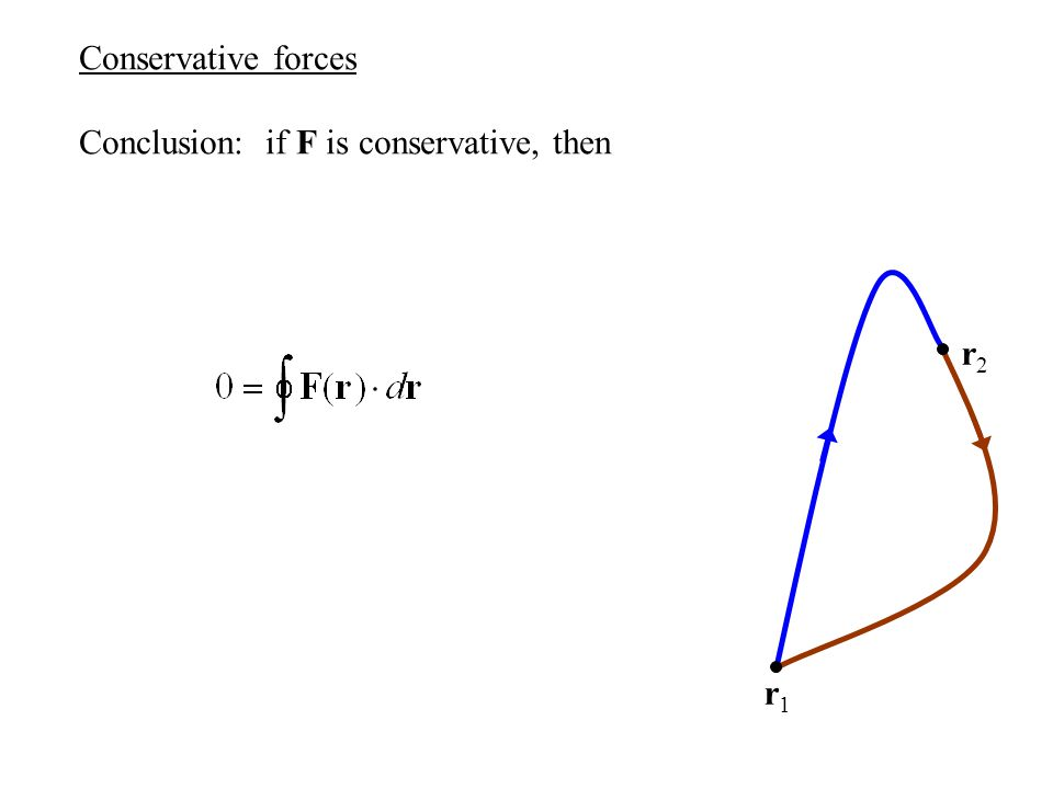 Conservative forces If F is conservative, then we can define a potential energy U(r) such that U(r 2 ) – U(r 1 ) = and U(r) is a single-valued function of r (i.e.