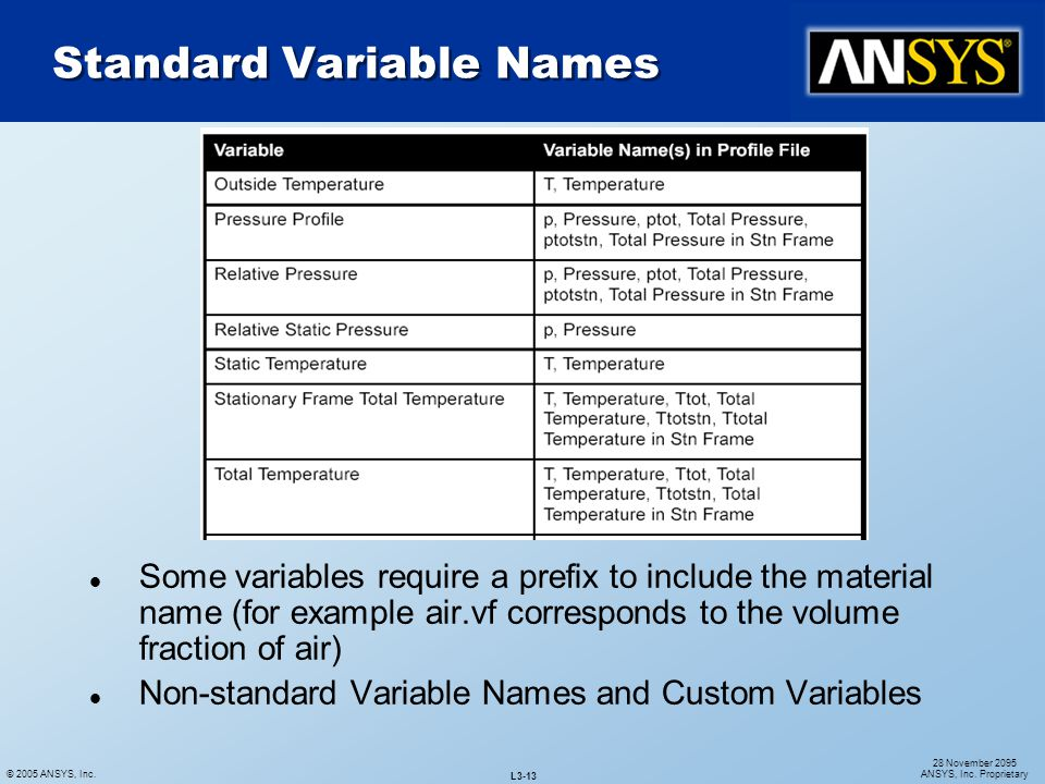 © 2005 ANSYS, Inc. L3-13 28 November 2095 ANSYS, Inc. Proprietary l Some variables require a prefix to include the material name (for example air.vf c