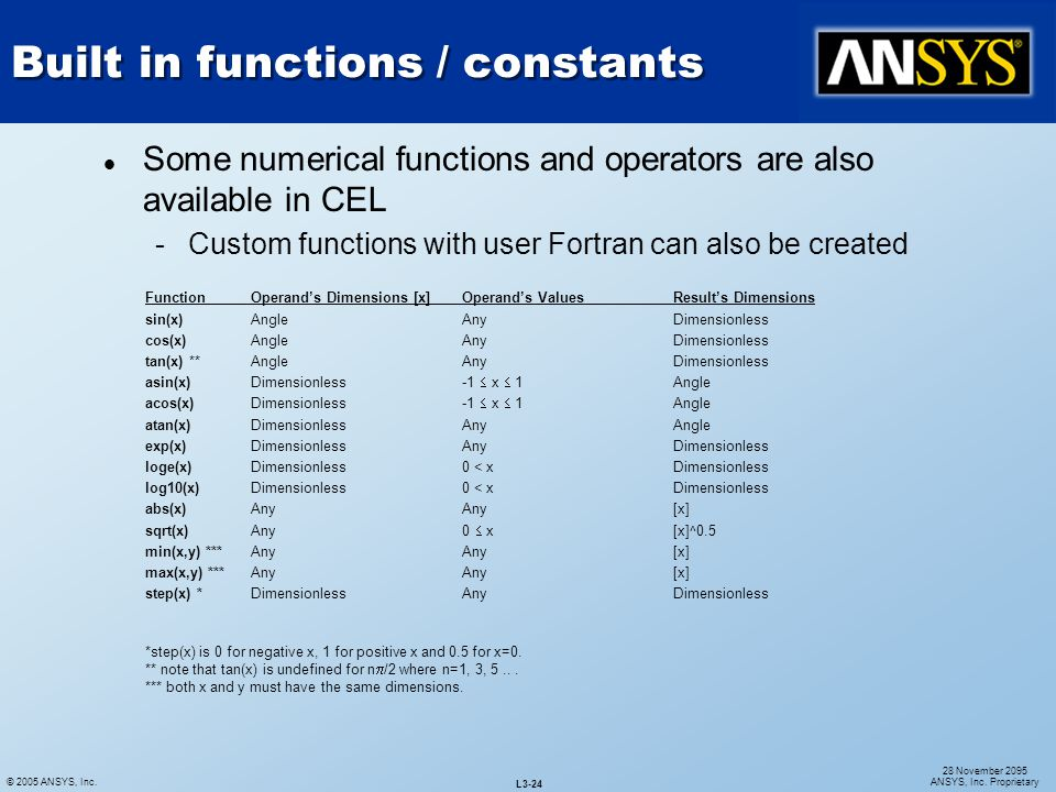 © 2005 ANSYS, Inc. L3-24 28 November 2095 ANSYS, Inc. Proprietary l Some numerical functions and operators are also available in CEL Custom functions