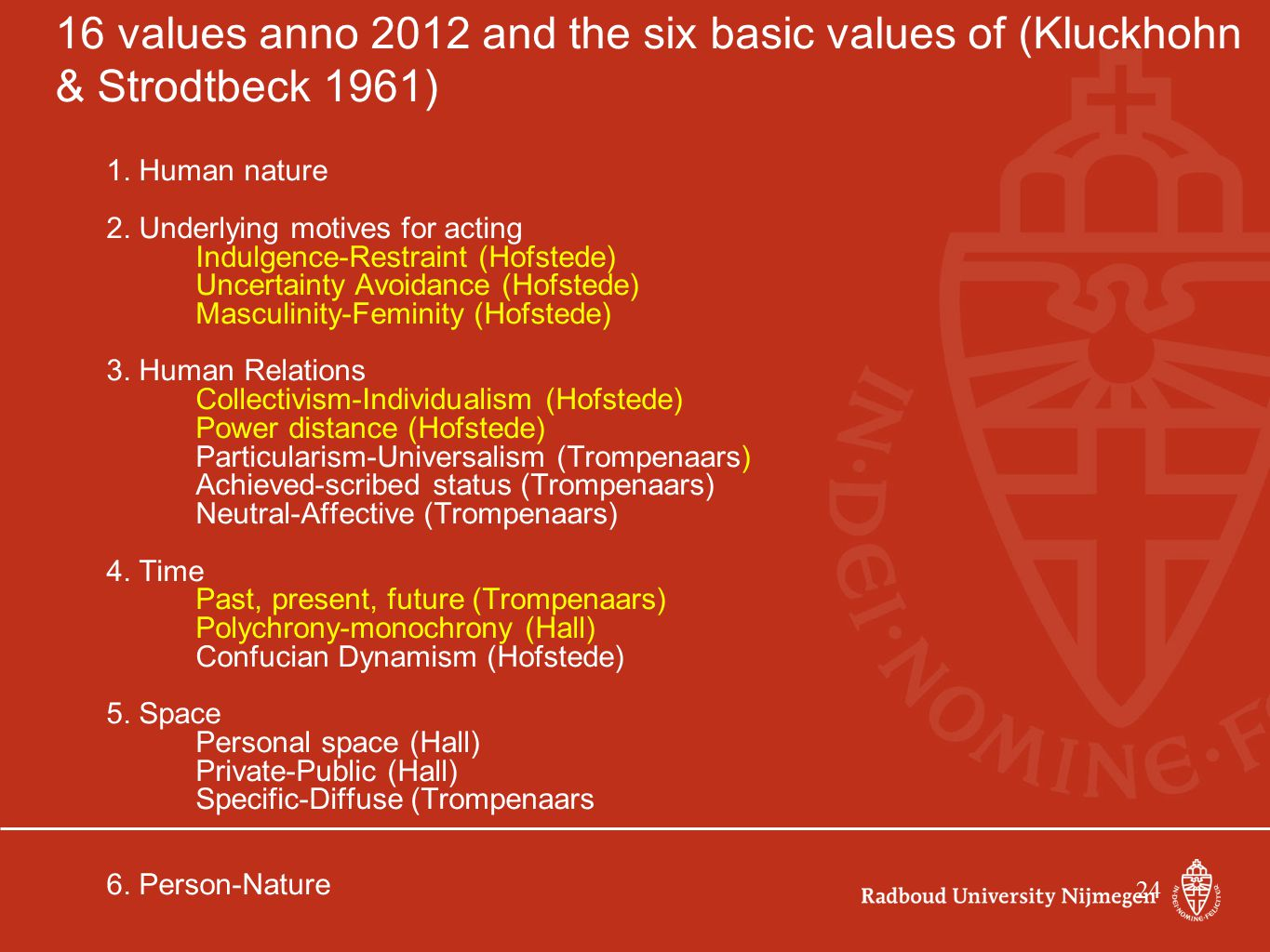 24 16 values anno 2012 and the six basic values of (Kluckhohn & Strodtbeck 1961) 1. Human nature 2. Underlying motives for acting Indulgence-Restraint