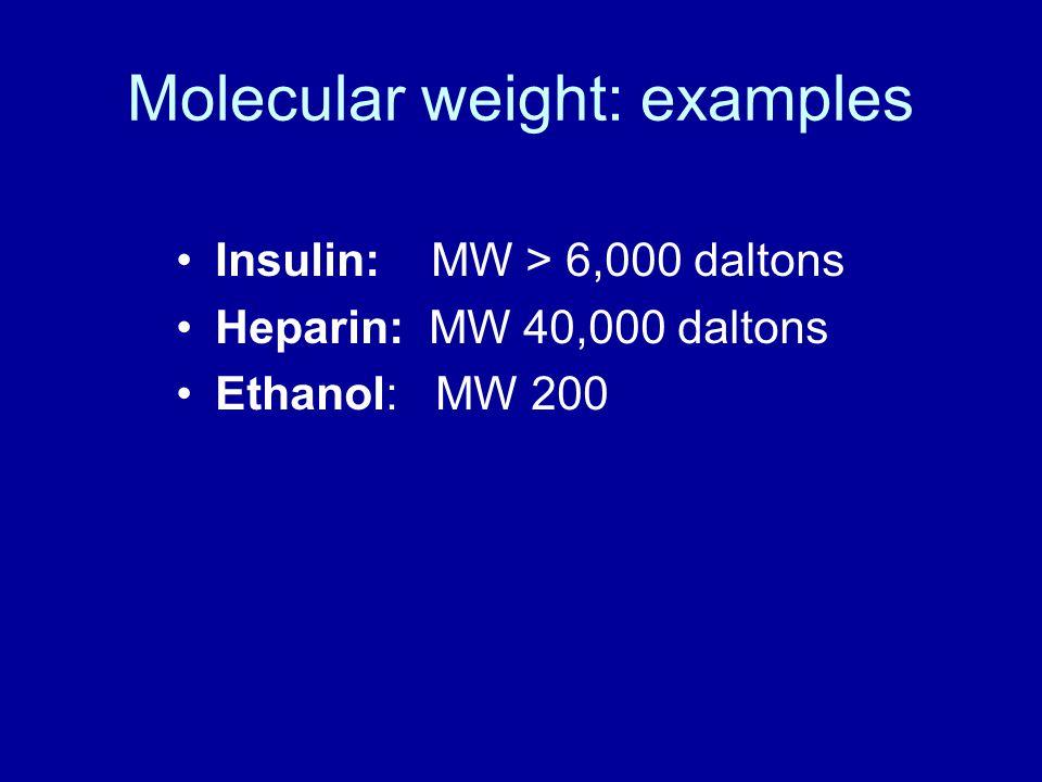 Molecular weight: examples Insulin: MW > 6,000 daltons Heparin: MW 40,000 daltons Ethanol: MW 200