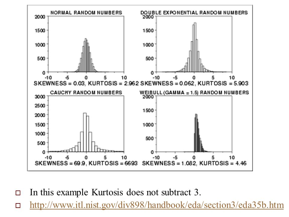  In this example Kurtosis does not subtract 3.