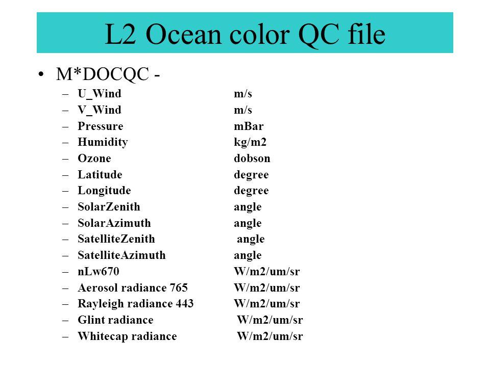 L2 Ocean color QC file M*DOCQC - –U_Wind m/s –V_Wind m/s –Pressure mBar –Humidity kg/m2 –Ozone dobson –Latitude degree –Longitude degree –SolarZenith angle –SolarAzimuth angle –SatelliteZenith angle –SatelliteAzimuth angle –nLw670 W/m2/um/sr –Aerosol radiance 765 W/m2/um/sr –Rayleigh radiance 443 W/m2/um/sr –Glint radiance W/m2/um/sr –Whitecap radiance W/m2/um/sr