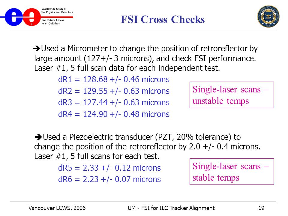 Vancouver LCWS, 2006UM - FSI for ILC Tracker Alignment19 FSI Cross Checks  Used a Micrometer to change the position of retroreflector by large amount (127+/- 3 microns), and check FSI performance.