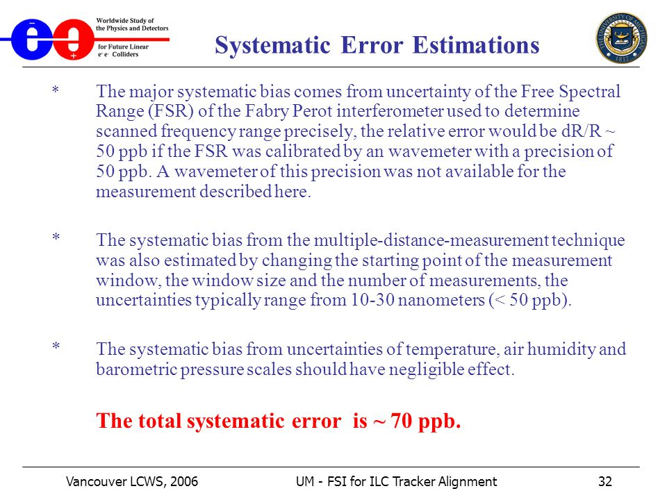 Vancouver LCWS, 2006UM - FSI for ILC Tracker Alignment32 Systematic Error Estimations * The major systematic bias comes from uncertainty of the Free Spectral Range (FSR) of the Fabry Perot interferometer used to determine scanned frequency range precisely, the relative error would be dR/R ~ 50 ppb if the FSR was calibrated by an wavemeter with a precision of 50 ppb.