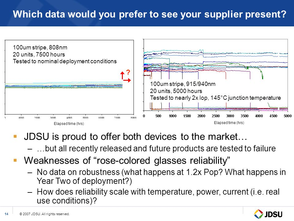 © 2007 JDSU. All rights reserved.14 Which data would you prefer to see your supplier present? Elapsed time (hrs)  JDSU is proud to offer both devices