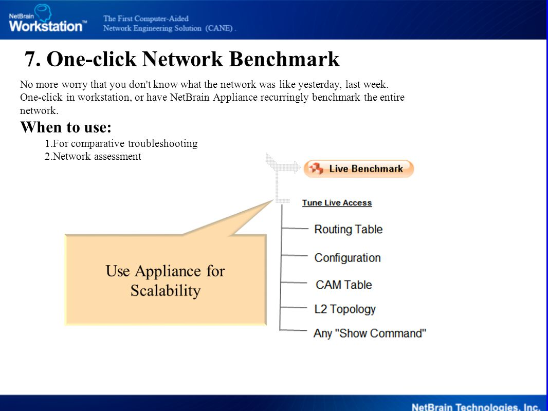 7. One-click Network Benchmark No more worry that you don't know what the network was like yesterday, last week. One-click in workstation, or have Net