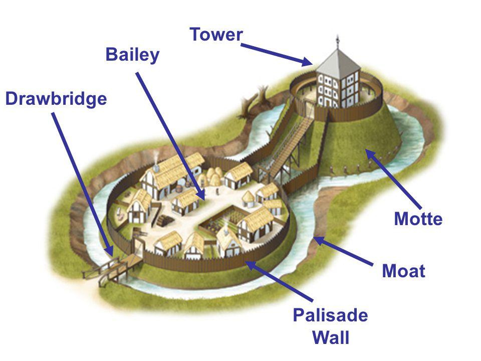 Keep Motte Moat Bridge Bailey Gateway