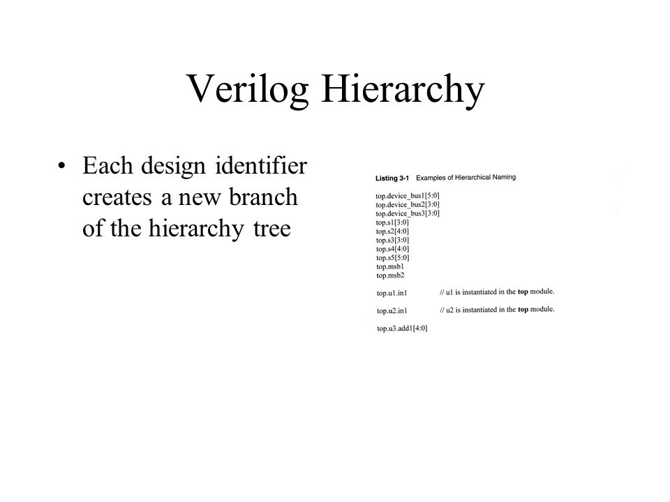 Verilog Hierarchy Each design identifier creates a new branch of the hierarchy tree