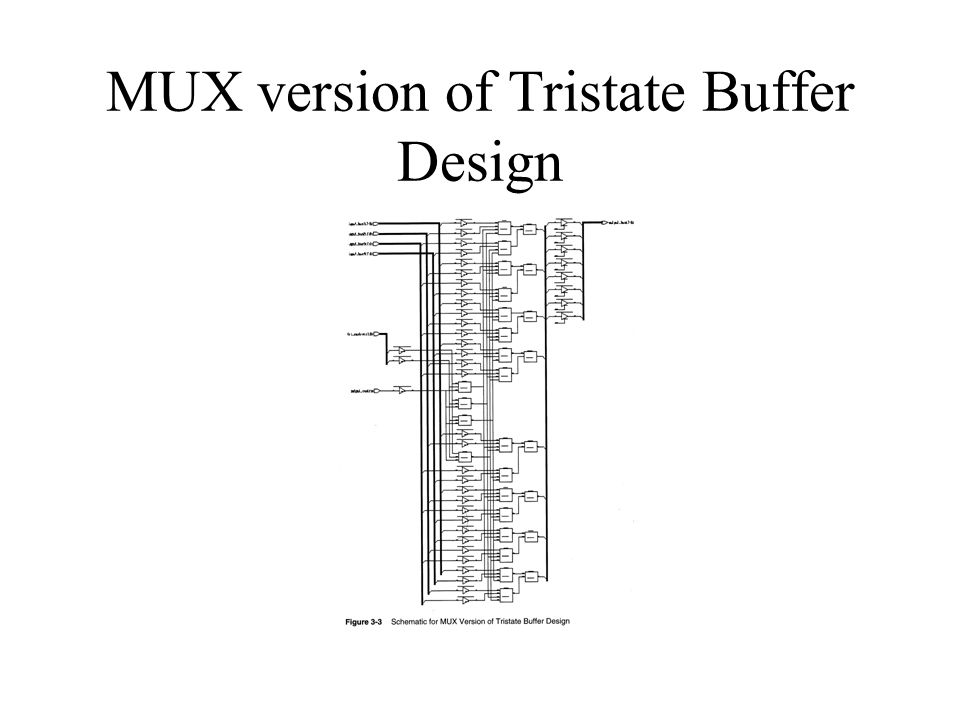 MUX version of Tristate Buffer Design