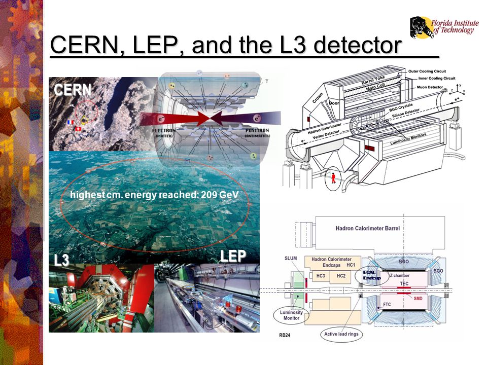 Dissertation Defense, 05/18/20056 CERN, LEP, and the L3 detector highest cm. energy reached: 209 GeV L3 CERN LEP