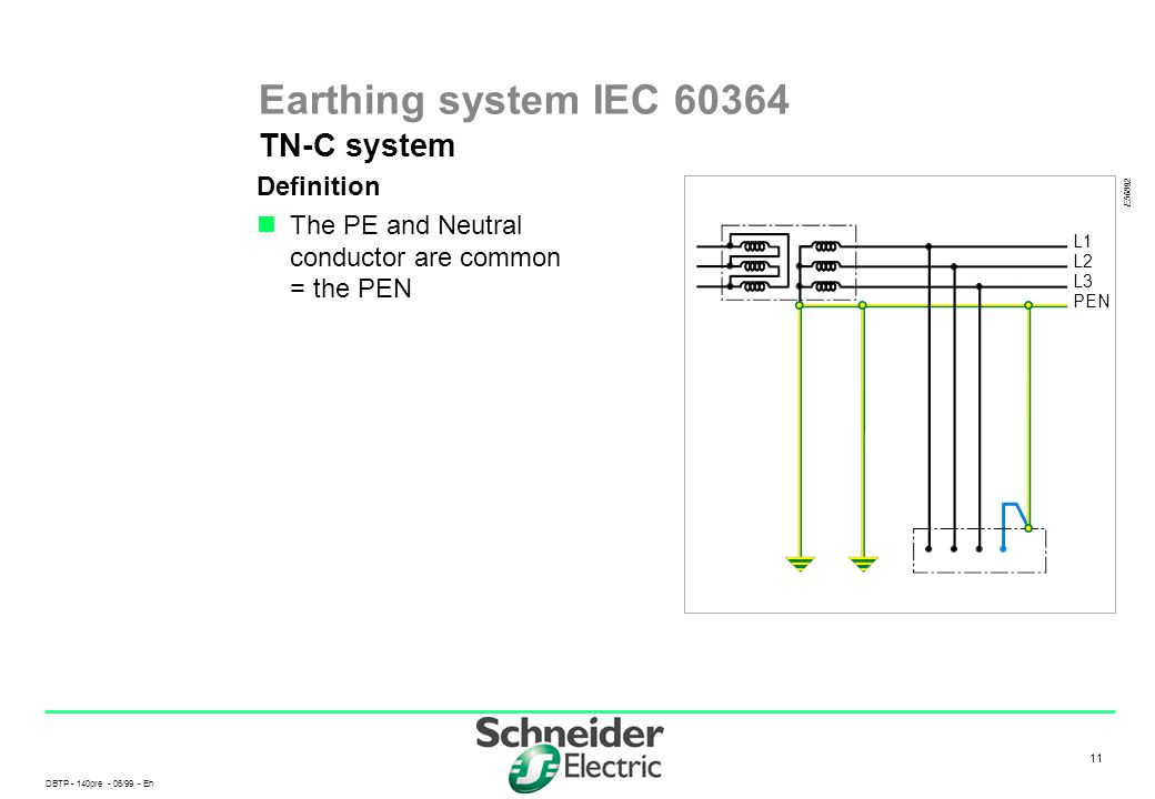 DBTP - 140pre - 06/99 - En 11 Earthing system IEC 60364 TN-C system Definition The PE and Neutral conductor are common = the PEN E56892 L1 L2 L3 PEN