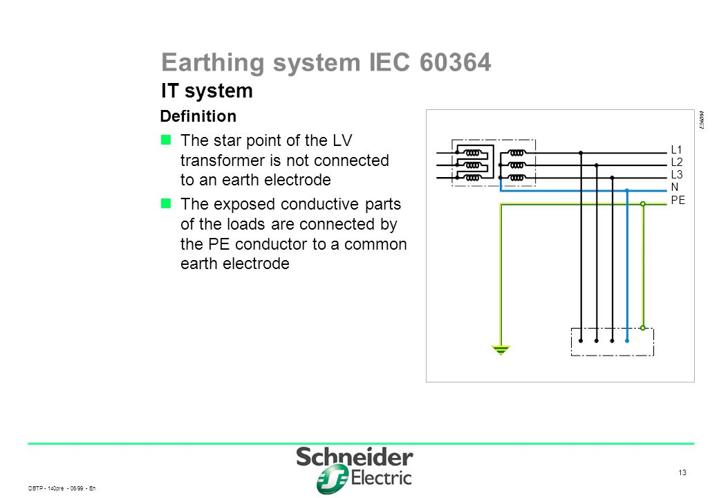DBTP - 140pre - 06/99 - En 13 Earthing system IEC 60364 IT system Definition The star point of the LV transformer is not connected to an earth electro